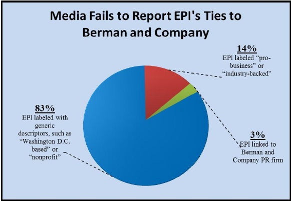 Media fails to report EPI's ties to Berman and Company