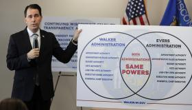Scott Walker Venn diagram