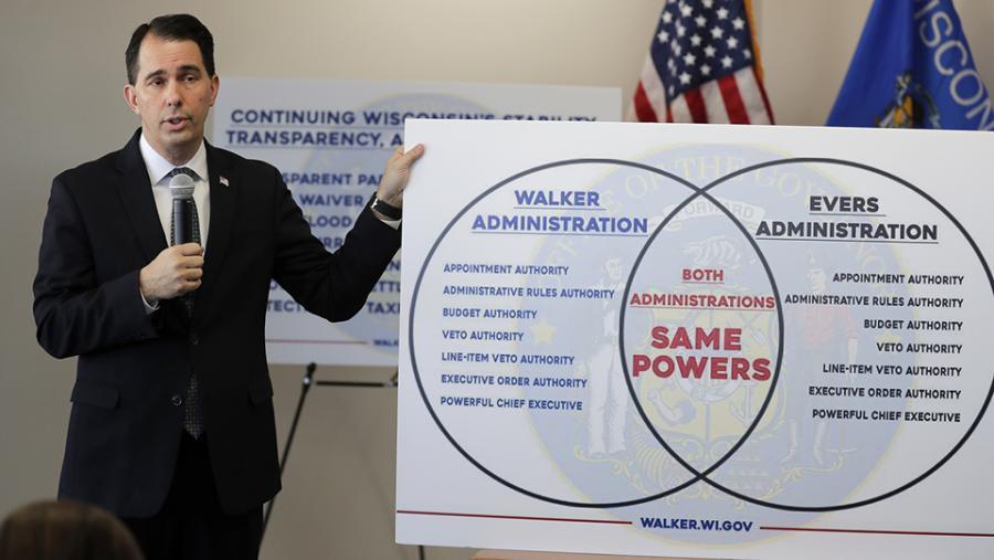 Scott Walker Venn diagram